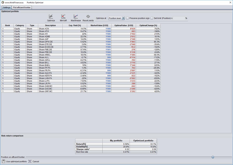 portfolio and optimization Portfolio construction and optimization with r.